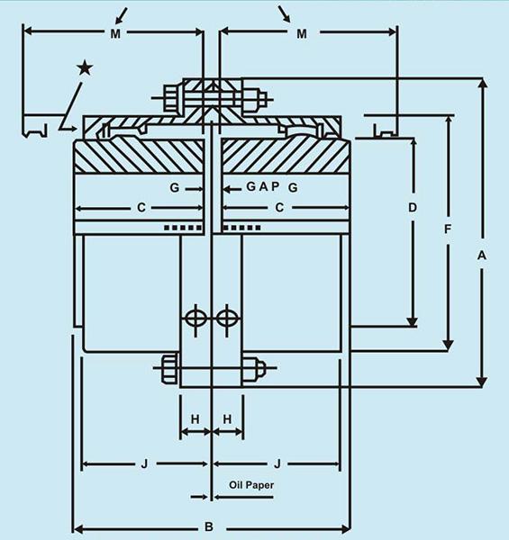 Flexible Gear Coupling, Gear Couplings Manufacturer, Supplier